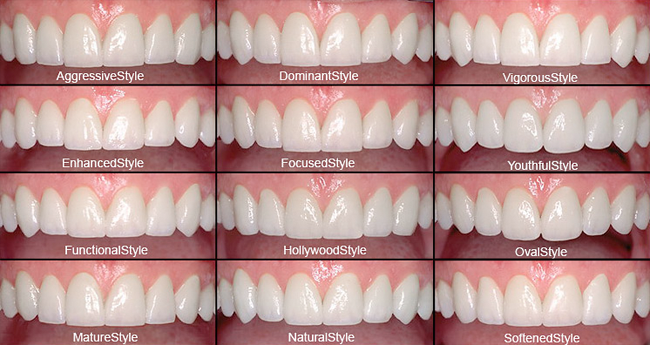 Clinic Dental Cosmetic Dentistry Services in india
